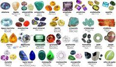 Curiosidades sobre las gemas