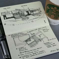 Process of #simplymodern (thinking of a fellow Canuck: Mackay-Lyons) | #coffeesketch 04.26.12