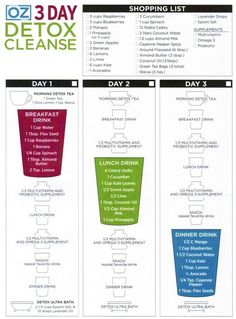 Oz Detox Cleanse – what's good for your body is good for your soul! – The Happy Health Freak - 3 day detox 3 Day Detox Cleanse, Detox Cleanse For Weight Loss, Detox Diet Drinks, Liver Cleanse, Detox Juices, Health Cleanse, Body Cleanse, Dr Oz Cleanse, Clean Eating Tips
