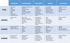 The Biggest Marketing Mistakes Startups Make | Avtar Ram Singh | Pulse | LinkedIn