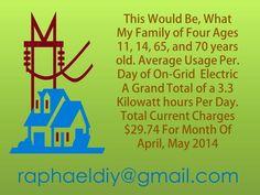 Low Electric Bill