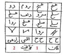Money Spells That Work, Black Magic Book, Tarot Learning, Free Pdf Books, Islam Quran, Photo Quotes, Books Online, Reading, Aspirin