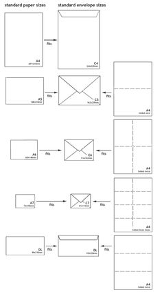 Envelope size chart infographic provided as a quick reference guide envelope sizes 1 m4hsunfo