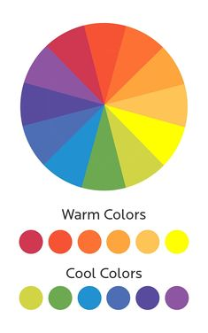 Choosing the right paint colors for your home can be much easier if you know what color scheme you want to use for your interior design project. Warm Vs Cool Colors, Landscape Pencil Drawings, Art Drawings, Color Art Lessons, Kindergarten Crafts, Preschool Curriculum, Warm Color Schemes, Tertiary Color, Photo Frame Design