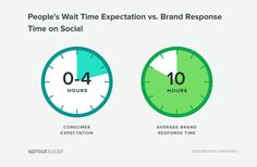 8 Tips to Build Customer Relationships With Social Media