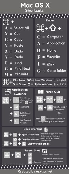 Navigating Your Way in MacOS: Amazing Shortcut Tricks - Infographic Computer Shortcut Keys, Computer Basics, Computer Keyboard, Computer Help, Keyboard Symbols, Computer Science, Macbook Pro Tips, Macbook Hacks, Mac Keyboard Shortcuts