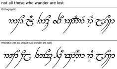40 Best Not All Those Who Wander Are Lost Quenya Tattoo Images