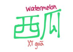 Chinese Word of the Day #8- xi gua- watermelon