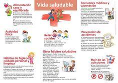 Infografías de Ciencias Naturales – aulaciclo3 How To Grow Taller, Green Life, Dental, Spanish, Wellness, Science, Education, School, Nature