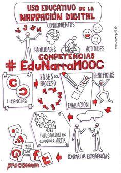 #EduNarraMooc (previos)                                                                                                                                                                                 Más