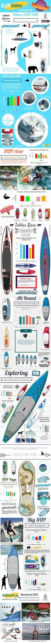 Tablas Stand Up Paddle 2016 Stand Up Paddle, Editor, Infographic, Surfing, Kids Rugs, Stand Up Paddling, Boards, Infographics, Kid Friendly Rugs