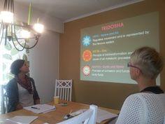 Wasa Wellness Blogi: Vuokratilat/Hyresutrymmen
