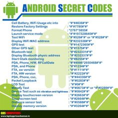 Tech Discover 40 Latest Android Secret Codes - Her Crochet Android Phone Hacks Cell Phone Hacks Iphone Hacks Android Smartphone Life Hacks Computer Computer Help Computer Coding Android Secret Codes Android Codes Android Phone Hacks, Cell Phone Hacks, Iphone Hacks, Android Smartphone, Samsung Device, Life Hacks Computer, Computer Basics, Computer Help, Computer Coding
