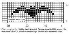 Batman Knitting Chart Pattern : Lamb, free cross stitch patterns and charts - www.free-cross-stitch.rucniprac...