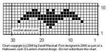 free bat cross stitch pattern