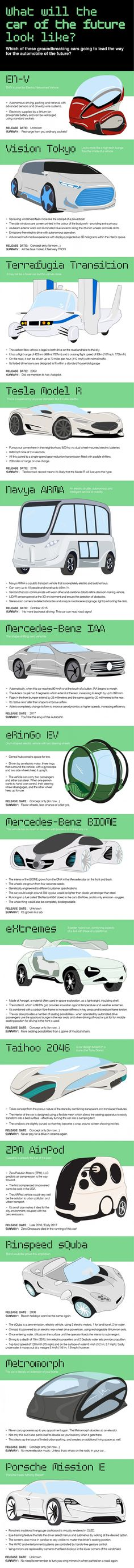 What will the Car of the Future Look Like? #Infographic #Technology #Transportation