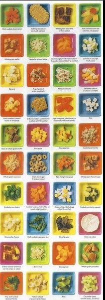 Finger foods to introduce your baby.