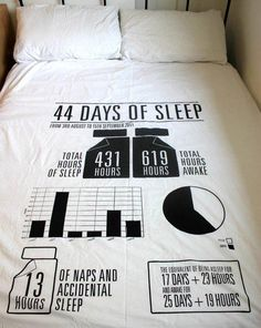 44 Days of Sleep info graphic. This would be adorable in a sleek design hotel! Design Hotel, 3d Data Visualization, Web Responsive, Typography Design, Lettering, Funny Commercials, Funny Ads, Sleeping Too Much, Information Graphics