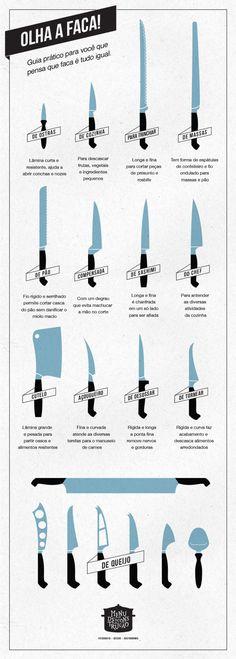Tipos de faca para cada tipo de ingrediente e corte. Para quem adoro cozinhar e receber amigos em casa!