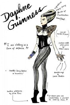 fashion icon illustrations by joana avillez