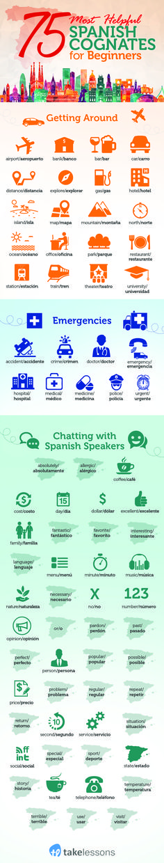 75 Cognates in Spanish Infographic                              …