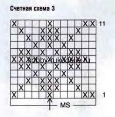 Жаккардовый узор С: по счетной схеме 3