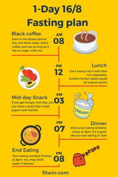 fasting plan to lose weight and burn fat. Intermittent fasting plan s… fasting plan to lose weight and burn fat. Intermittent fasting plan s… – Diet Plans To Lose Weight, How To Lose Weight Fast, Weight Gain, Lose Fat, Tips For Weight Loss, Losing Weight Fast, Fastest Way To Lose Weight In A Week, Quick Weight Loss Diet, Weight Loss Results