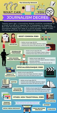 12 Jobs For Journalism Majors – The University Network 12 Jobs For Journalism Majors Journalism majors are skilled writers, readers and communicators who are curious and excited to learn. Here are 12 possible jobs for majors! College Majors, College Fun, College Students, College Life, College Board, Types Of Education, Texas Education, Education Degree, Primary Education
