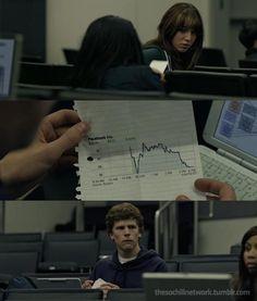 Jejeje, la cara de Mark al ver el valor de las acciones de Facebook...