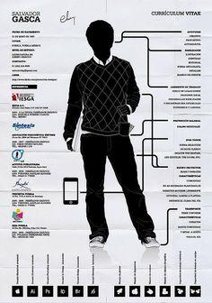anatomía de un diseñador (la mía :P)