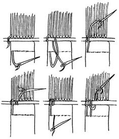 Gothic Medieval Bookbinding Project - lots of diagrams and experiments on this page.  This is one of them - endbanding.