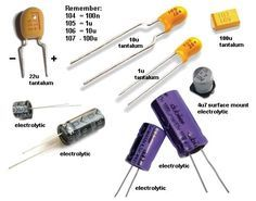 Testing Electronic Components …