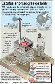 Chimeneas esquina rusticas buscar con google chimeneas for Estufa de lena aduro 9 6