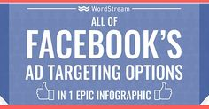 Facebook Ad Targeting [Infographic]