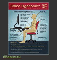 Office Ergonomics – Midtown Physical Therapy | Jen Brookman | Graphic Design