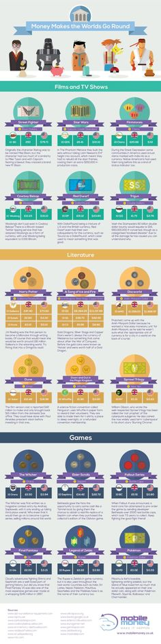 #Infographic puts together fictional currency from #books #movies