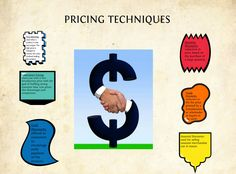 Pricing Techniques