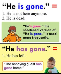 is gone vs. has gone - good tip! #grammar #punctuation #English #SAT #words