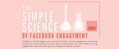 Facebook'da Etkileşimi Artırmak İçin Neler Yapılması Gerekiyor
