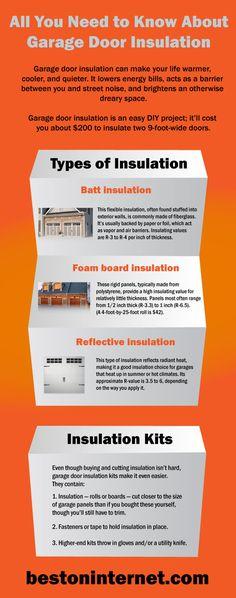 Ultimate Guide About #GarageDoorInsulation http://www.bestoninternet.com/tools-home-improvement/building-supplies/garage-door-insulation-kit/