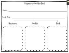 Story Map for Primary Grades   Education - Reading   Pinterest ...