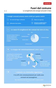 Fuori dal comune, l'infografica dei commissariamenti in Italia http://blog.openpolis.it/2016/10/05/dal-comune-linfografica/10282