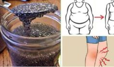 Soak Chia Seeds to Supercharge Metabolism, Weight Loss, and. Advantages Of Coconut Oil, Bird Dog Exercise, Salvia Hispanica, Cassia Cinnamon, Back Fat Workout, Lower Back Muscles, Protect Your Heart, Morning Drinks, Flat Stomach
