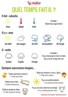 Learn French Videos To Get Learn French Videos Funny Student French Expressions, French Basics, French For Beginners, Learn French Beginner, French Tips, Basic French Words, French Phrases, Small In French, French Flashcards