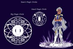 Guardian's Arts — Lolirock Oc's magic circles.