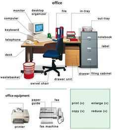 Office equipment English lesson