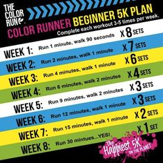 Beginner running plan. 8 weeks of easy to do, easy to follow sequences. Good method for 5k training or just to get you into cardio.