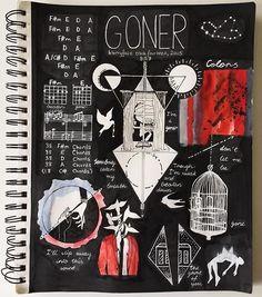Goner - twenty one pilots Tyler Joseph, Tyler And Josh, Josh Dun, Clique Art, Twenty One Pilots Lyrics, Top Lyrics, My Chemical Romance, Music Stuff, Gorillaz