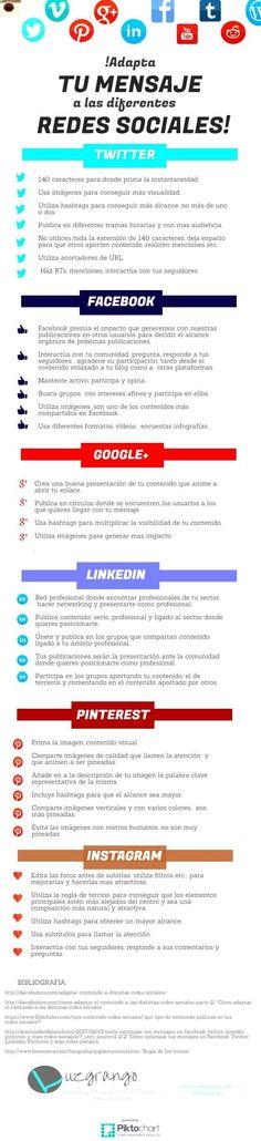 Adaptar tus publicaciones a las Redes Sociales - Infografía