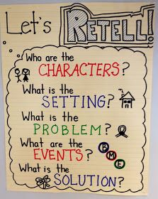 Anchor Charts - include big words - plot, conflict, resolution